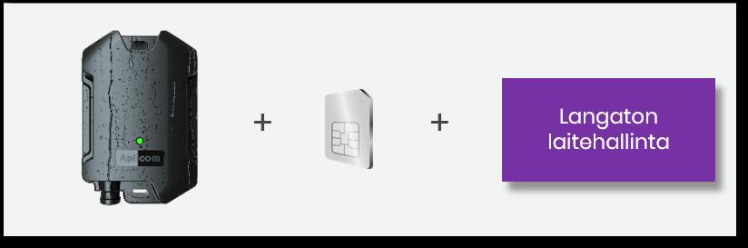 Aplicom SIlver CLoud T10 telemetrialaite, SIM laitehallinta