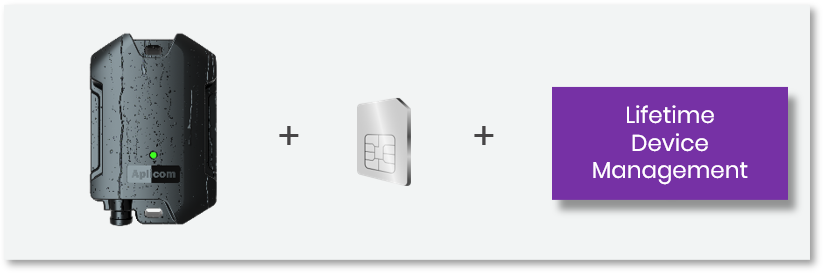 APlicom Silver Cloud components T10 SIM device management