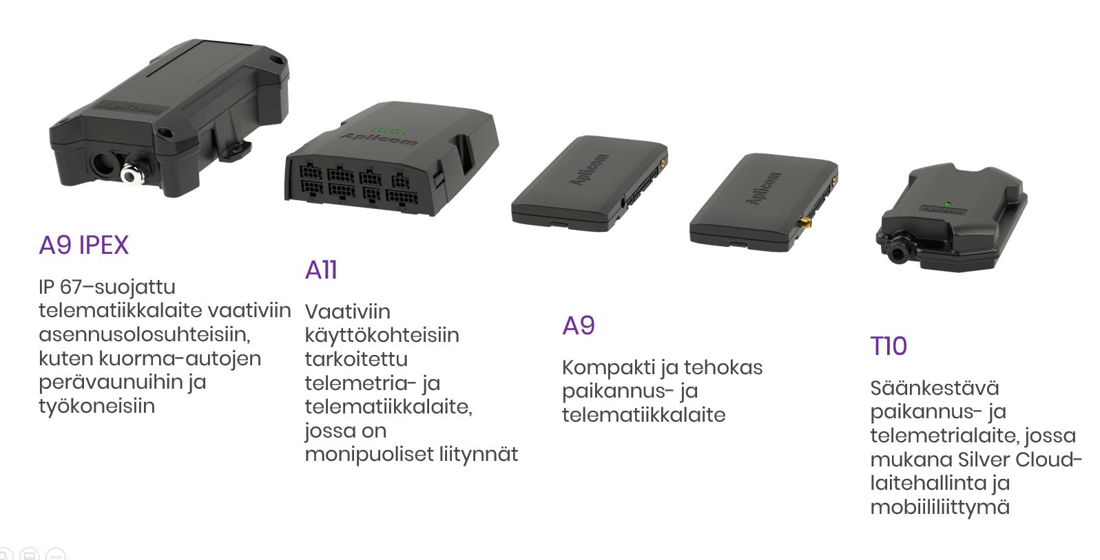 Aplicom telematiikkalaitteet paikannus telemetria telematiikka CAN